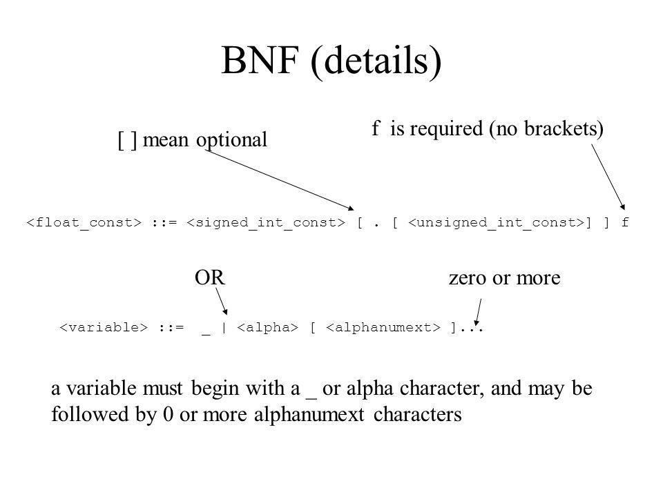 BNF (details) f is required (no brackets) [ ] mean optional OR
